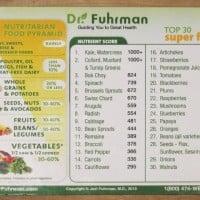 Top 30 Super Foods