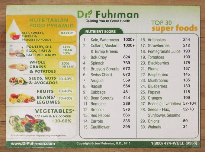 Top 30 Super Foods by Dr. Furhman