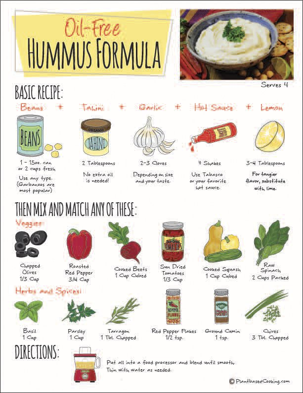 Hummus Formula