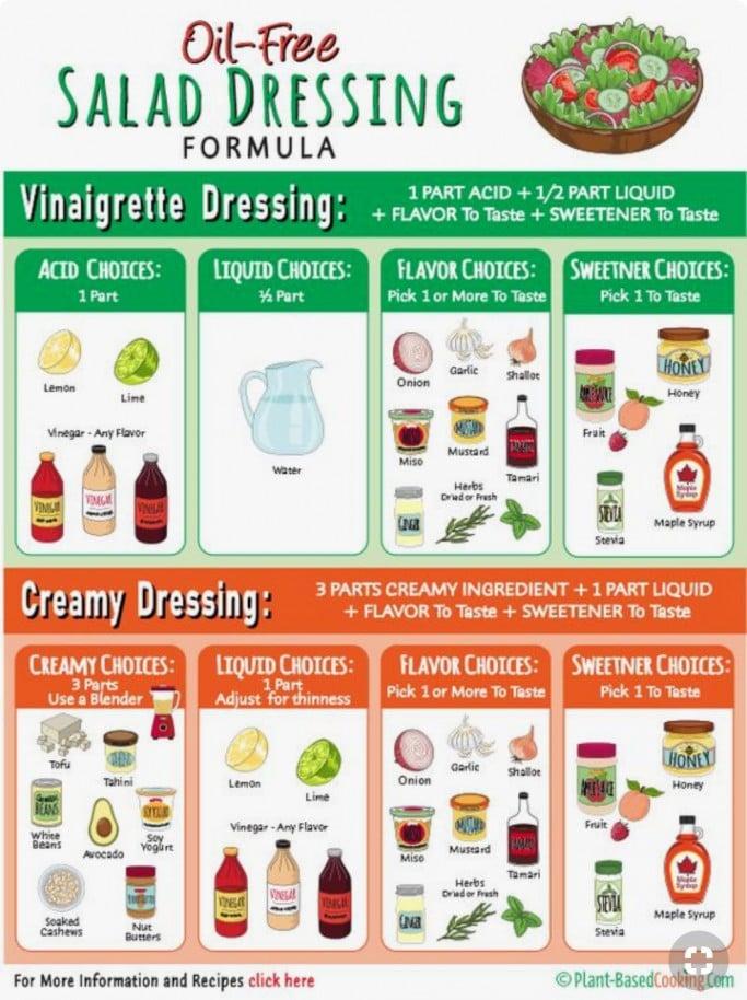 Oil-Free Salad Dressing Formula