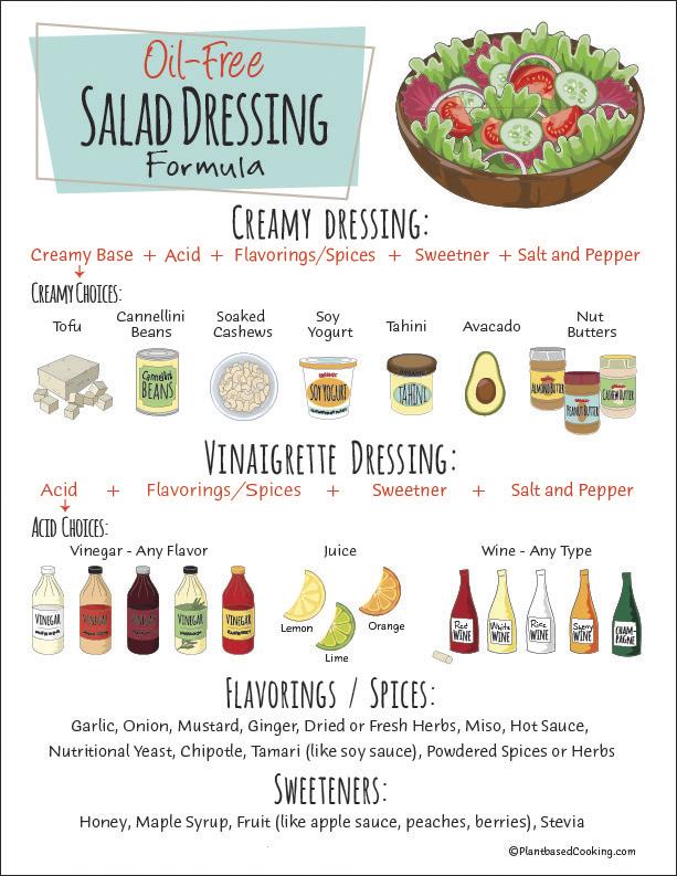 Salad Dressing Formula