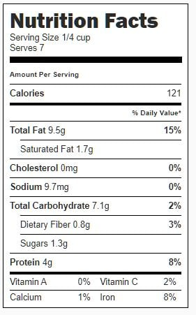 Chipotle sauce Nutrition Label