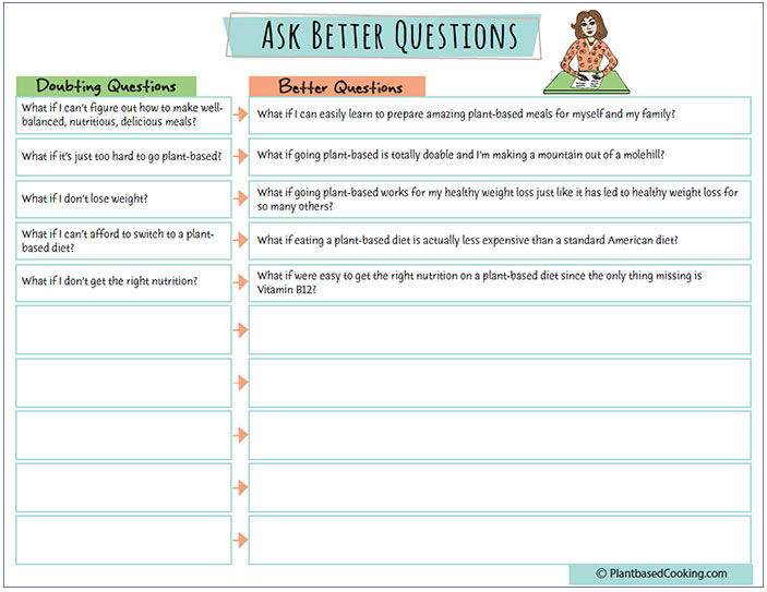 Ask-Better-Questions